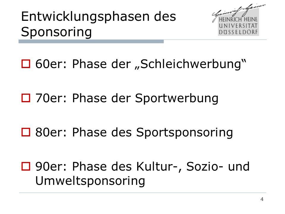 Entwicklungsphasen des Sponsoring 60er: Phase der Schleichwerbung 70er: Phase der Sportwerbung 80er: Phase des Sportsponsoring 90er: Phase des Kultur-, Sozio- und Umweltsponsoring 4