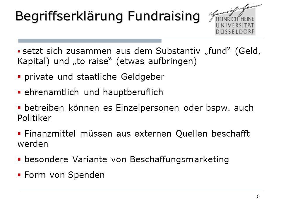 6 Begriffserklärung Fundraising setzt sich zusammen aus dem Substantiv fund (Geld, Kapital) und to raise (etwas aufbringen) private und staatliche Geldgeber ehrenamtlich und hauptberuflich betreiben können es Einzelpersonen oder bspw.
