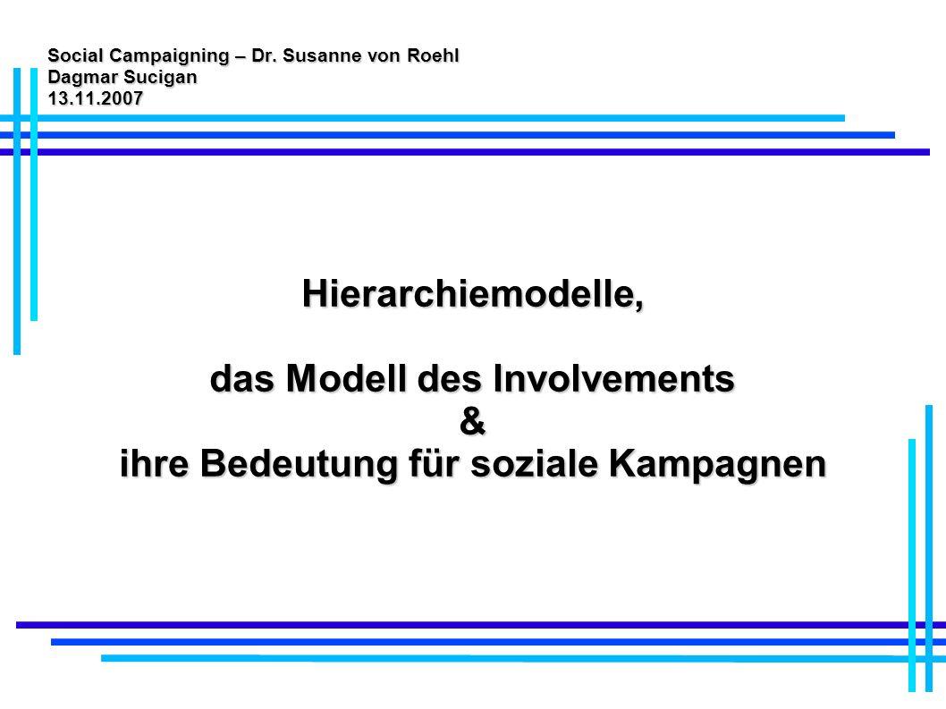 Social Campaigning – Dr. Susanne von Roehl Dagmar Sucigan 13.11.2007 Hierarchiemodelle, das Modell des Involvements & ihre Bedeutung für soziale Kampa