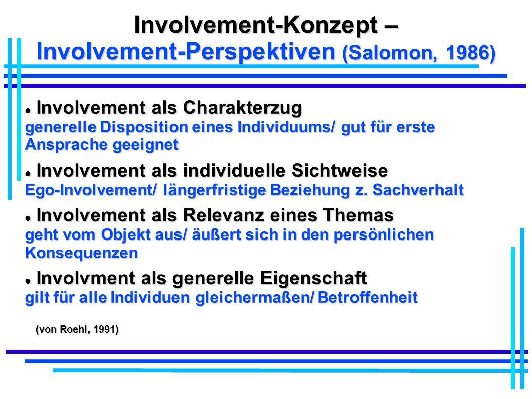 Involvement-Konzept – Involvement-Perspektiven (Salomon, 1986) Involvement als Charakterzug Involvement als Charakterzug generelle Disposition eines I