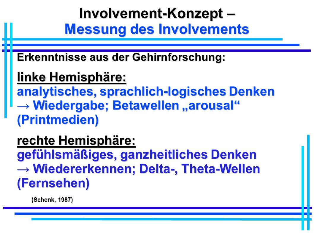 Involvement-Konzept – Messung des Involvements Erkenntnisse aus der Gehirnforschung: linke Hemisphäre: analytisches, sprachlich-logisches Denken Wiede