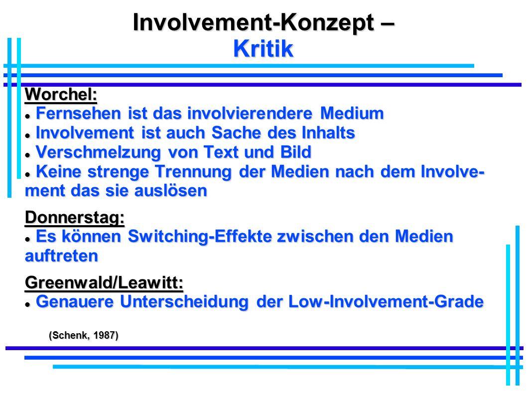 Involvement-Konzept – Kritik Worchel: Fernsehen ist das involvierendere Medium Fernsehen ist das involvierendere Medium Involvement ist auch Sache des