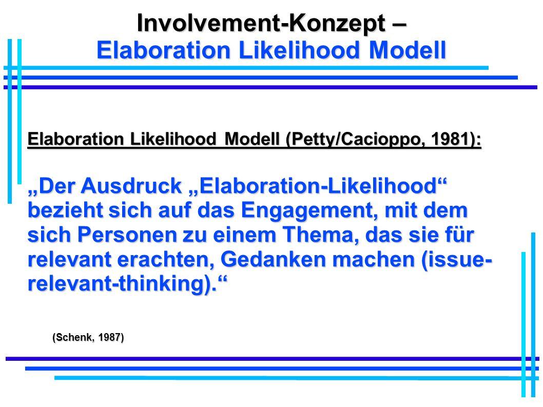 Involvement-Konzept – Elaboration Likelihood Modell Elaboration Likelihood Modell (Petty/Cacioppo, 1981): Der Ausdruck Elaboration-Likelihood bezieht