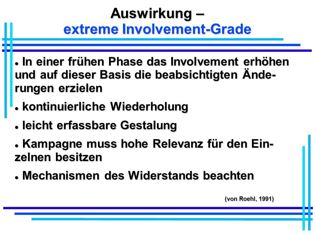 Auswirkung – extreme Involvement-Grade In einer frühen Phase das Involvement erhöhen und auf dieser Basis die beabsichtigten Ände- rungen erzielen In