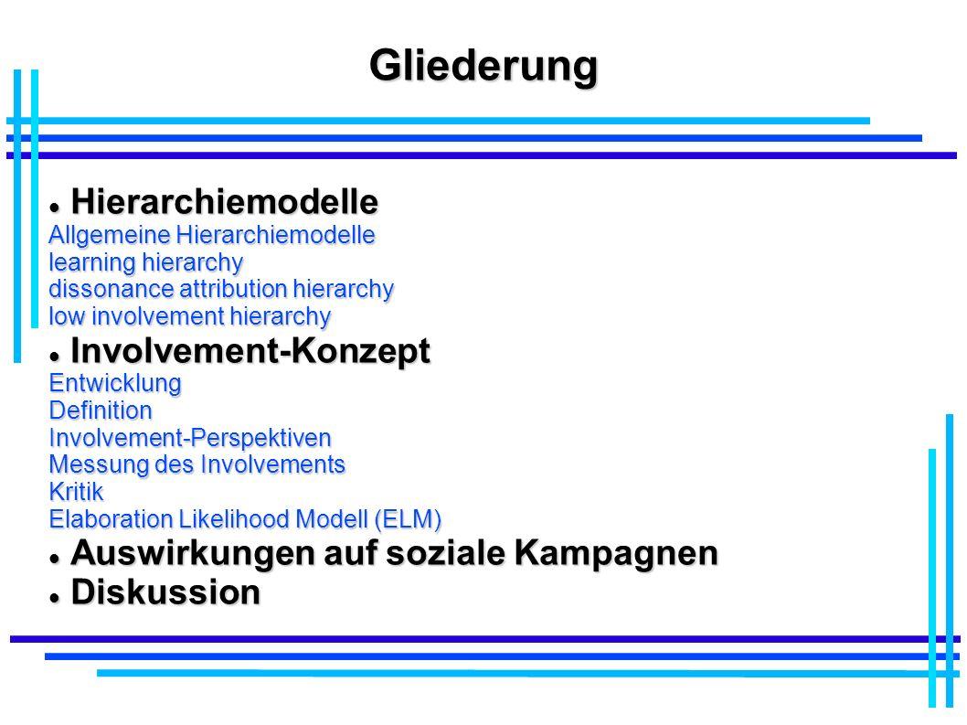Gliederung Hierarchiemodelle Hierarchiemodelle Allgemeine Hierarchiemodelle learning hierarchy dissonance attribution hierarchy low involvement hierar