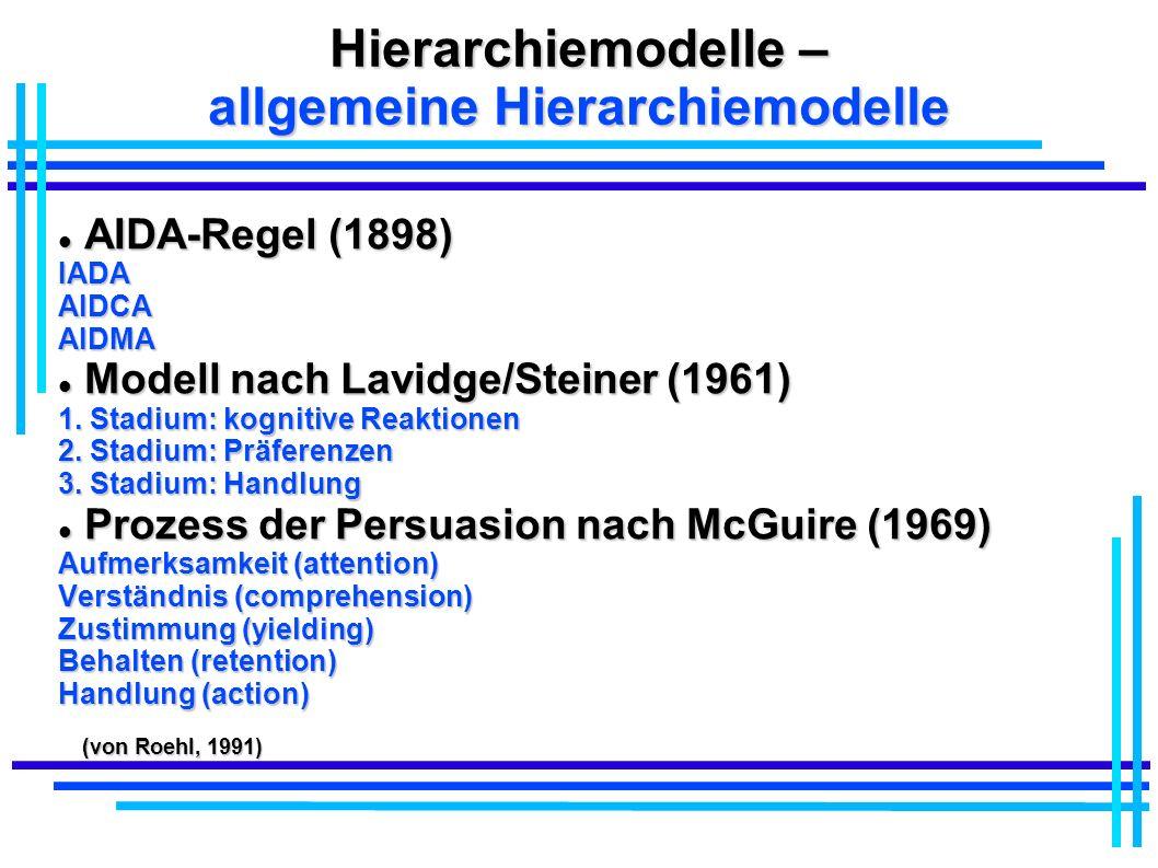 Hierarchiemodelle – allgemeine Hierarchiemodelle AIDA-Regel (1898) AIDA-Regel (1898)IADAAIDCAAIDMA Modell nach Lavidge/Steiner (1961) Modell nach Lavi