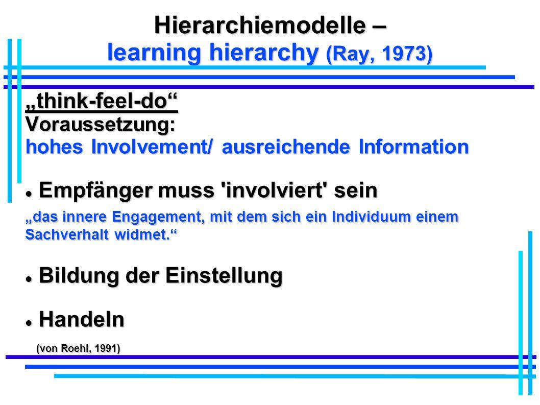 Hierarchiemodelle – learning hierarchy (Ray, 1973) think-feel-doVoraussetzung: hohes Involvement/ ausreichende Information Empfänger muss 'involviert'