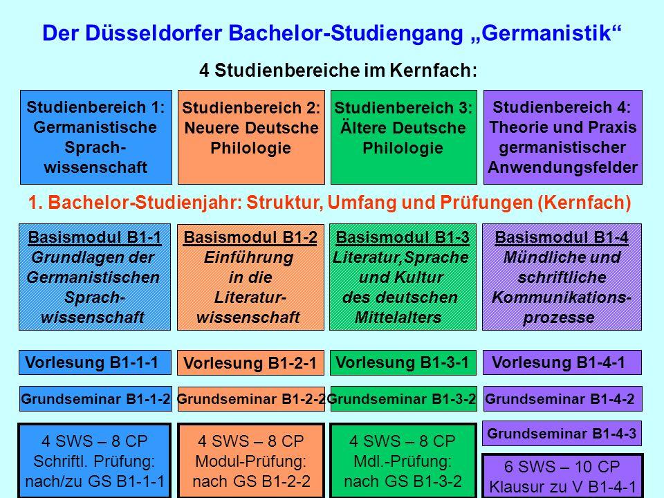 Der Düsseldorfer Bachelor-Studiengang Germanistik 4 Studienbereiche im Kernfach: Studienbereich 1: Germanistische Sprach- wissenschaft Studienbereich