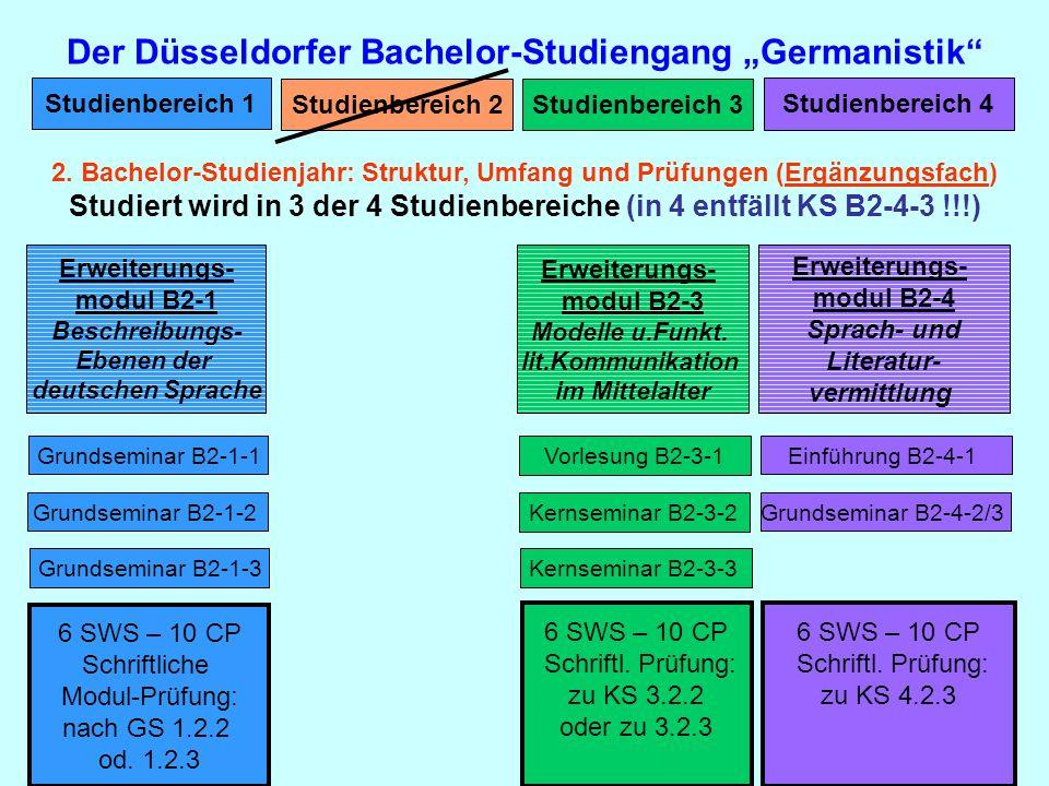 Der Düsseldorfer Bachelor-Studiengang Germanistik Studienbereich 1 Studienbereich 2 Studienbereich 3 Studienbereich 4 Erweiterungs- modul B2-1 Beschre