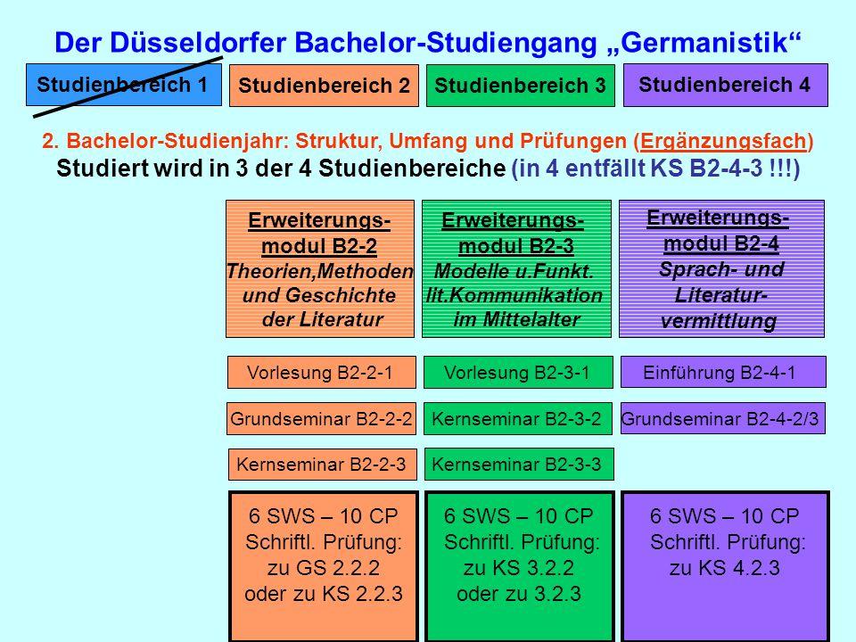 Der Düsseldorfer Bachelor-Studiengang Germanistik Studienbereich 1 Studienbereich 2 Studienbereich 3 Studienbereich 4 Erweiterungs- modul B2-2 Theorie