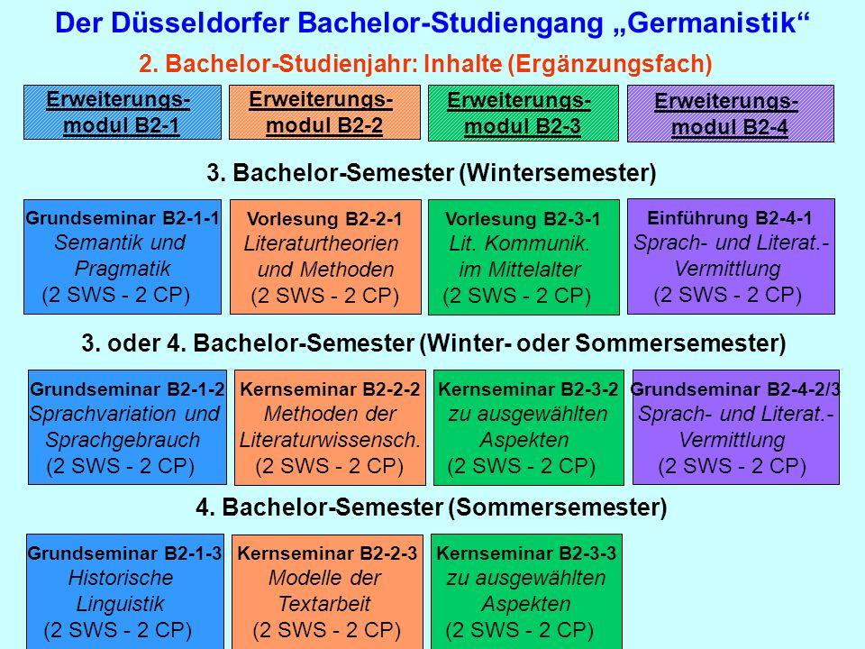 Der Düsseldorfer Bachelor-Studiengang Germanistik 2. Bachelor-Studienjahr: Inhalte (Ergänzungsfach) Erweiterungs- modul B2-1 Erweiterungs- modul B2-2
