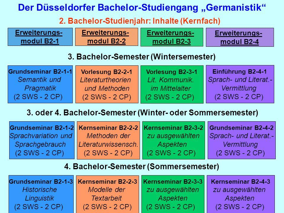 Der Düsseldorfer Bachelor-Studiengang Germanistik 2. Bachelor-Studienjahr: Inhalte (Kernfach) Erweiterungs- modul B2-1 Erweiterungs- modul B2-2 Erweit