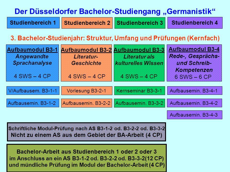 Der Düsseldorfer Bachelor-Studiengang Germanistik Studienbereich 1 Studienbereich 2 Studienbereich 3 Studienbereich 4 3. Bachelor-Studienjahr: Struktu