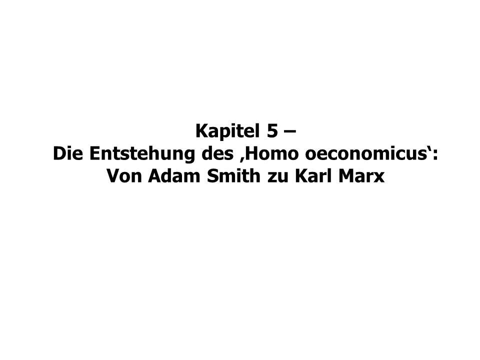 Kapitel 5 – Die Entstehung des Homo oeconomicus: Von Adam Smith zu Karl Marx