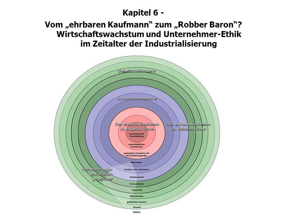 Fabrikfürsorge im ausgehenden 19. Jhd. Kapitel 6 - Vom ehrbaren Kaufmann zum Robber Baron? Wirtschaftswachstum und Unternehmer-Ethik im Zeitalter der