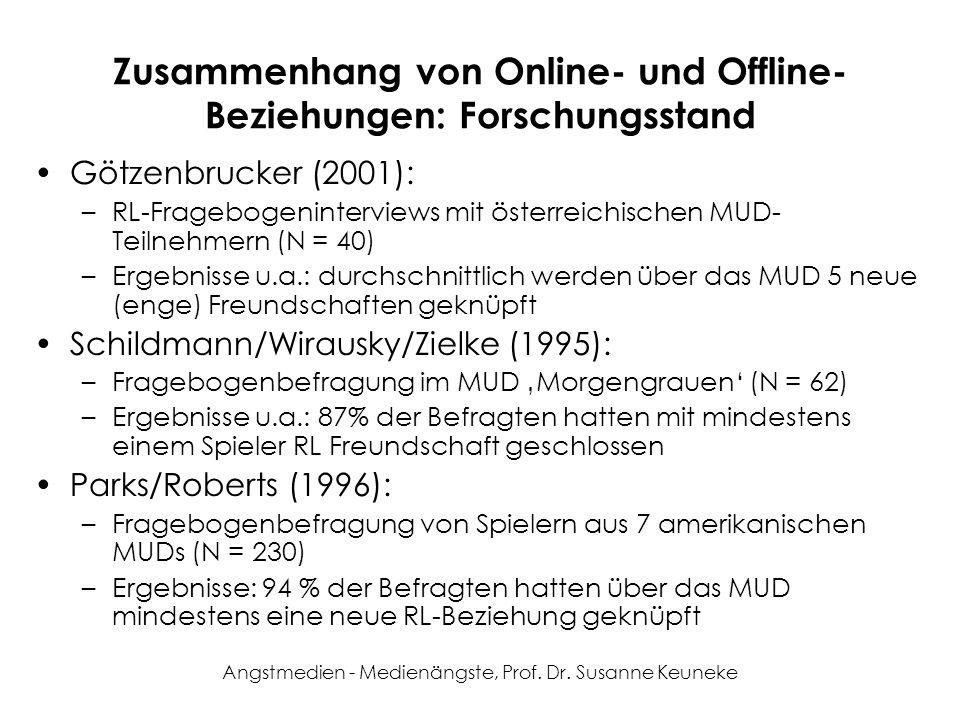 Angstmedien - Medienängste, Prof. Dr. Susanne Keuneke Zusammenhang von Online- und Offline- Beziehungen: Forschungsstand Götzenbrucker (2001): –RL-Fra
