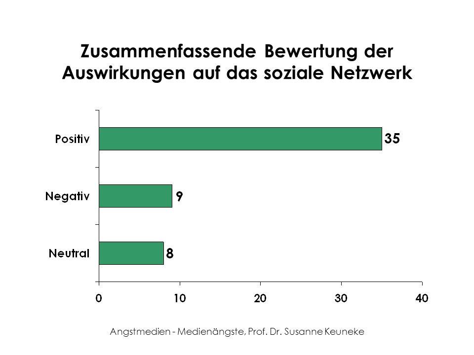 Angstmedien - Medienängste, Prof. Dr. Susanne Keuneke Zusammenfassende Bewertung der Auswirkungen auf das soziale Netzwerk