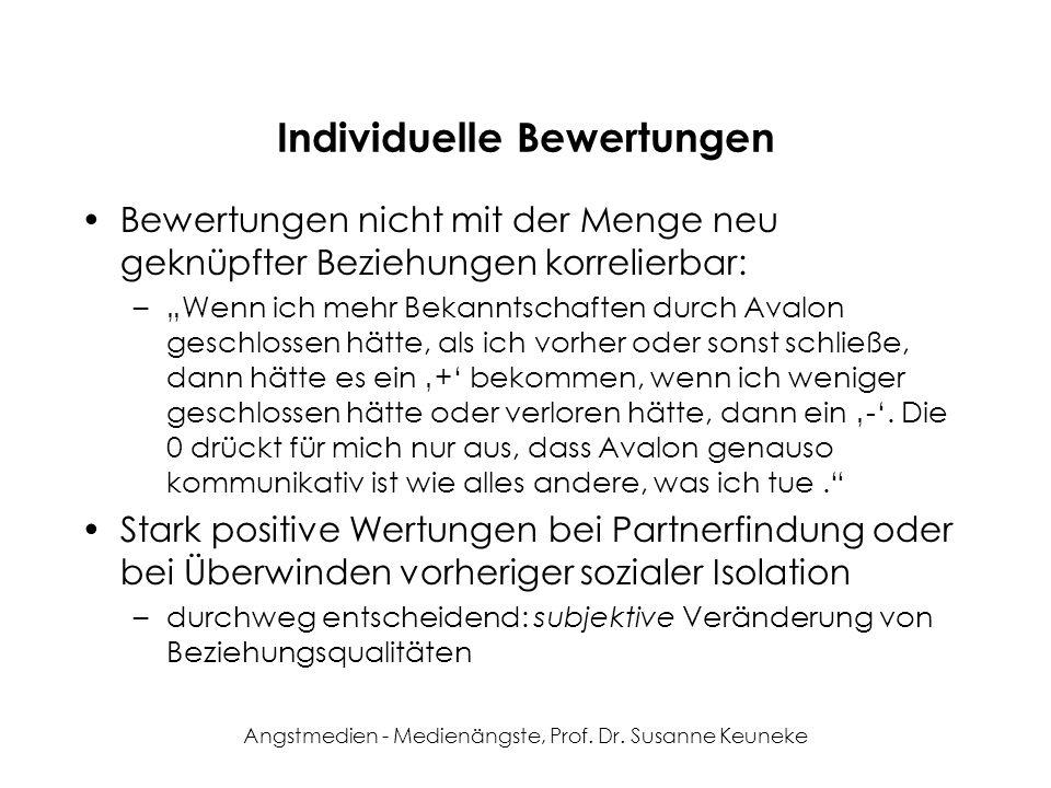 Angstmedien - Medienängste, Prof. Dr. Susanne Keuneke Individuelle Bewertungen Bewertungen nicht mit der Menge neu geknüpfter Beziehungen korrelierbar