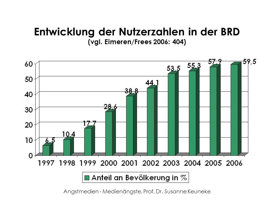 Angstmedien - Medienängste, Prof. Dr. Susanne Keuneke Entwicklung der Nutzerzahlen in der BRD (vgl. Eimeren/Frees 2006: 404)