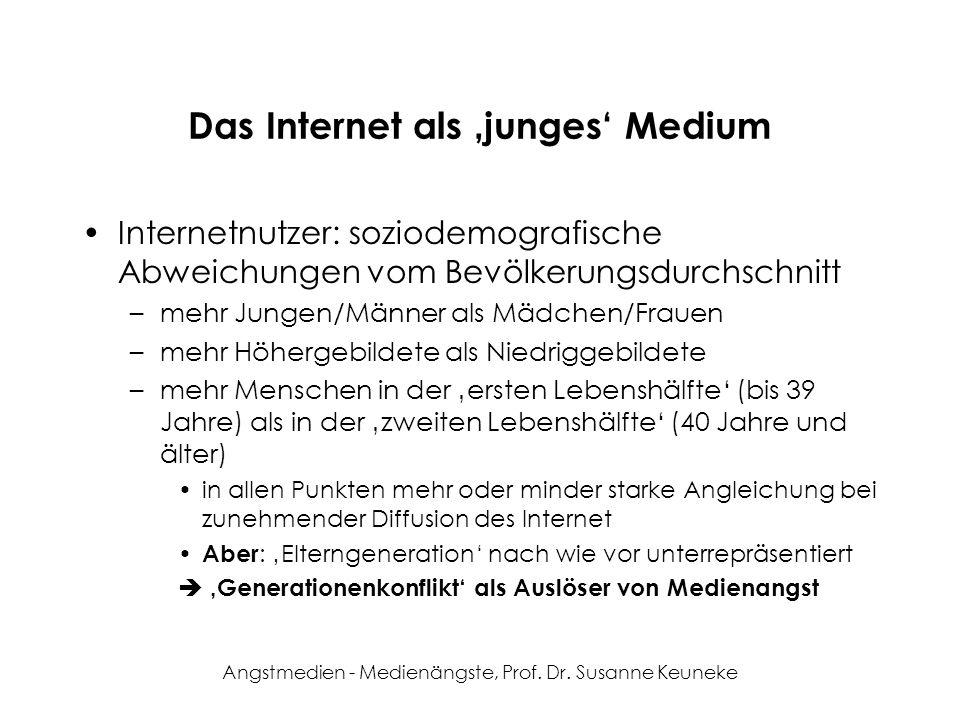 Angstmedien - Medienängste, Prof. Dr. Susanne Keuneke Das Internet als junges Medium Internetnutzer: soziodemografische Abweichungen vom Bevölkerungsd