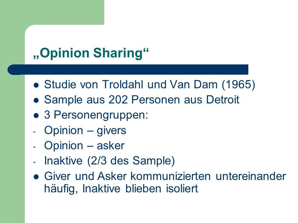 Opinion Sharing Studie von Troldahl und Van Dam (1965) Sample aus 202 Personen aus Detroit 3 Personengruppen: - Opinion – givers - Opinion – asker - I