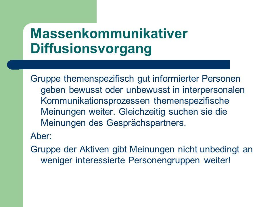 Massenkommunikativer Diffusionsvorgang Gruppe themenspezifisch gut informierter Personen geben bewusst oder unbewusst in interpersonalen Kommunikation