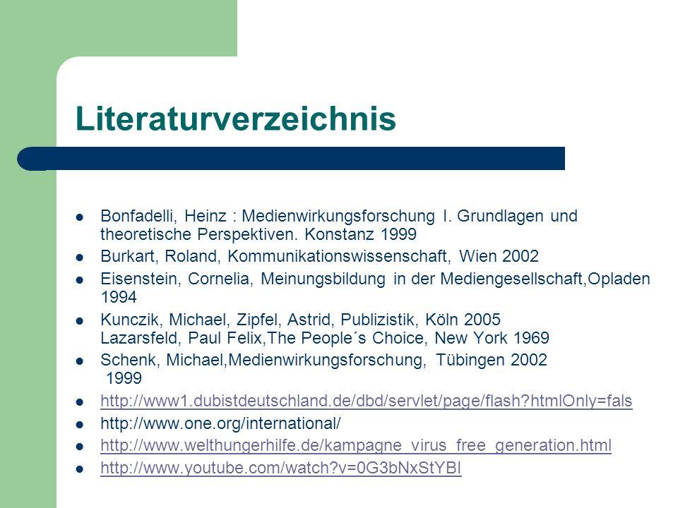Literaturverzeichnis Bonfadelli, Heinz : Medienwirkungsforschung I. Grundlagen und theoretische Perspektiven. Konstanz 1999 Burkart, Roland, Kommunika
