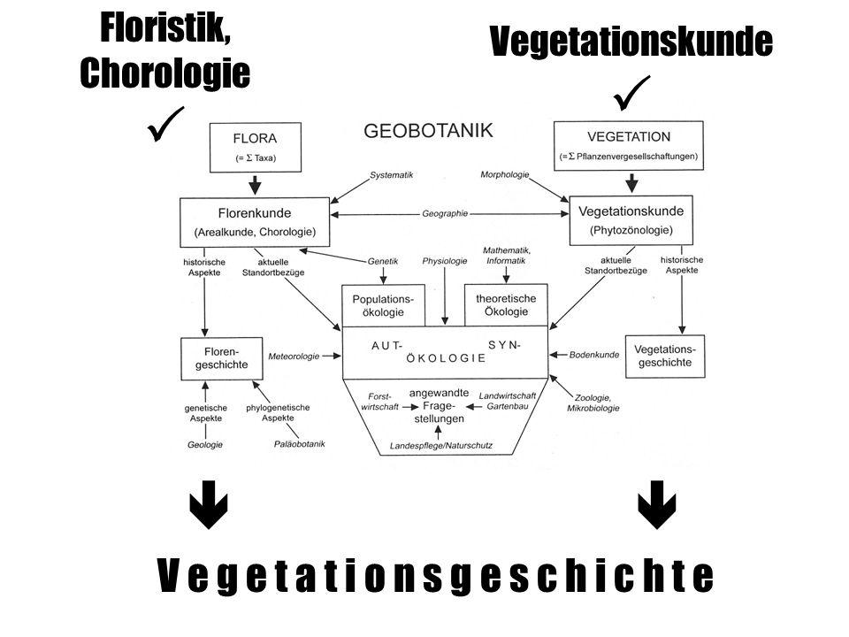 Floristik, Chorologie Vegetationskunde V e g e t a t i o n s g e s c h i c h t e