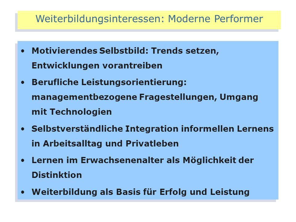 Motivierendes Selbstbild: Trends setzen, Entwicklungen vorantreiben Berufliche Leistungsorientierung: managementbezogene Fragestellungen, Umgang mit T