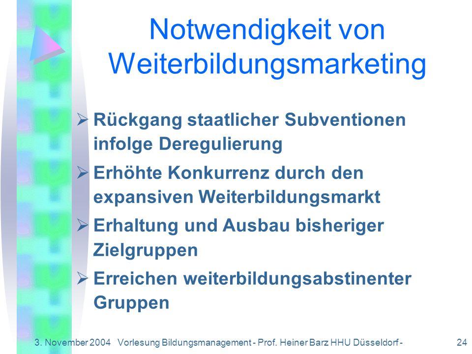 3. November 2004Vorlesung Bildungsmanagement - Prof. Heiner Barz HHU Düsseldorf - 24 Notwendigkeit von Weiterbildungsmarketing Rückgang staatlicher Su