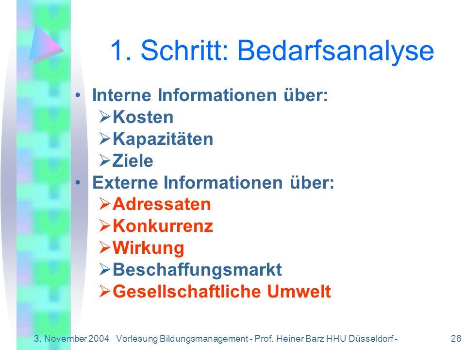 3. November 2004Vorlesung Bildungsmanagement - Prof. Heiner Barz HHU Düsseldorf - 26 1. Schritt: Bedarfsanalyse Interne Informationen über: Kosten Kap