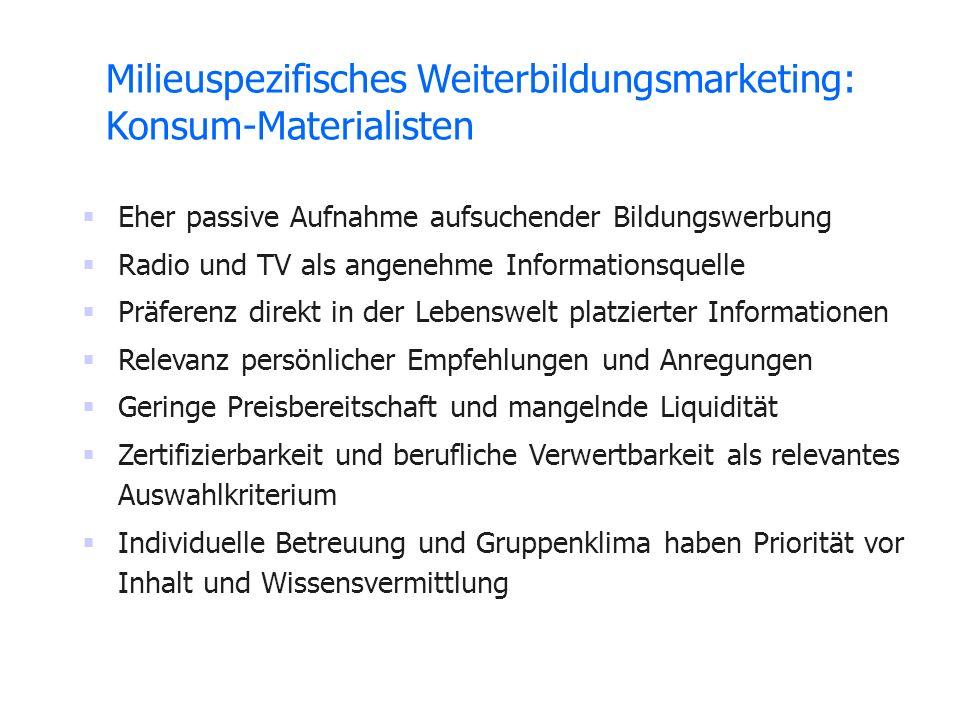 Milieuspezifisches Weiterbildungsmarketing: Konsum-Materialisten Eher passive Aufnahme aufsuchender Bildungswerbung Radio und TV als angenehme Informa