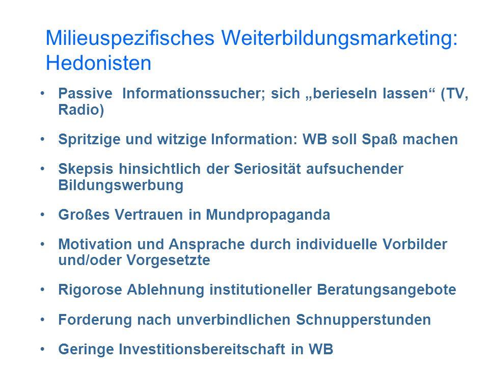 Milieuspezifisches Weiterbildungsmarketing: Hedonisten Passive Informationssucher; sich berieseln lassen (TV, Radio) Spritzige und witzige Information