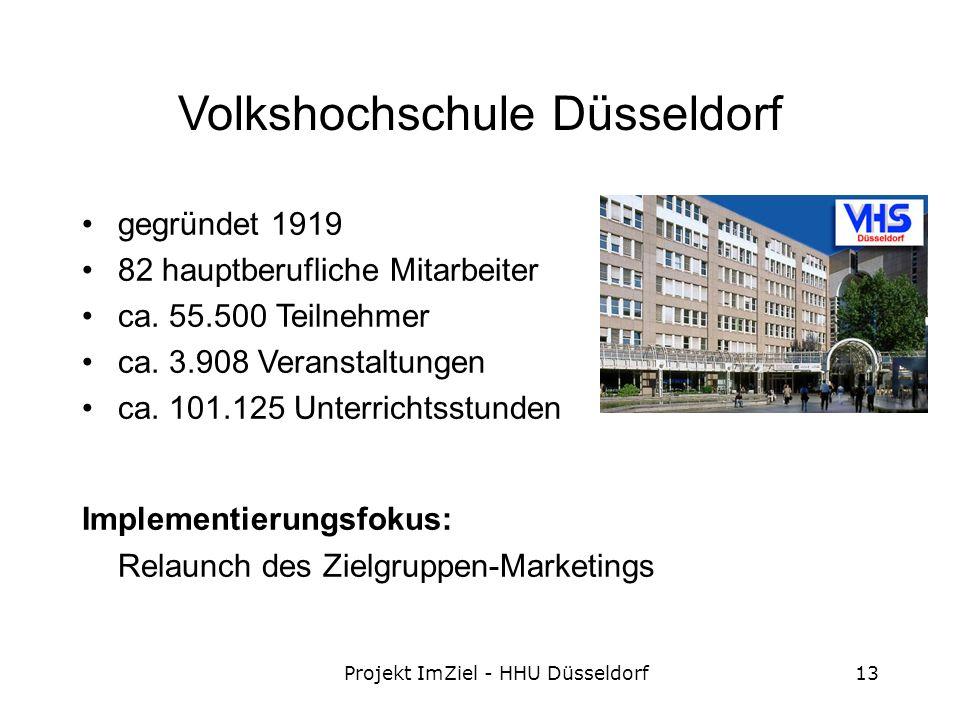 Projekt ImZiel - HHU Düsseldorf13 Volkshochschule Düsseldorf gegründet 1919 82 hauptberufliche Mitarbeiter ca.
