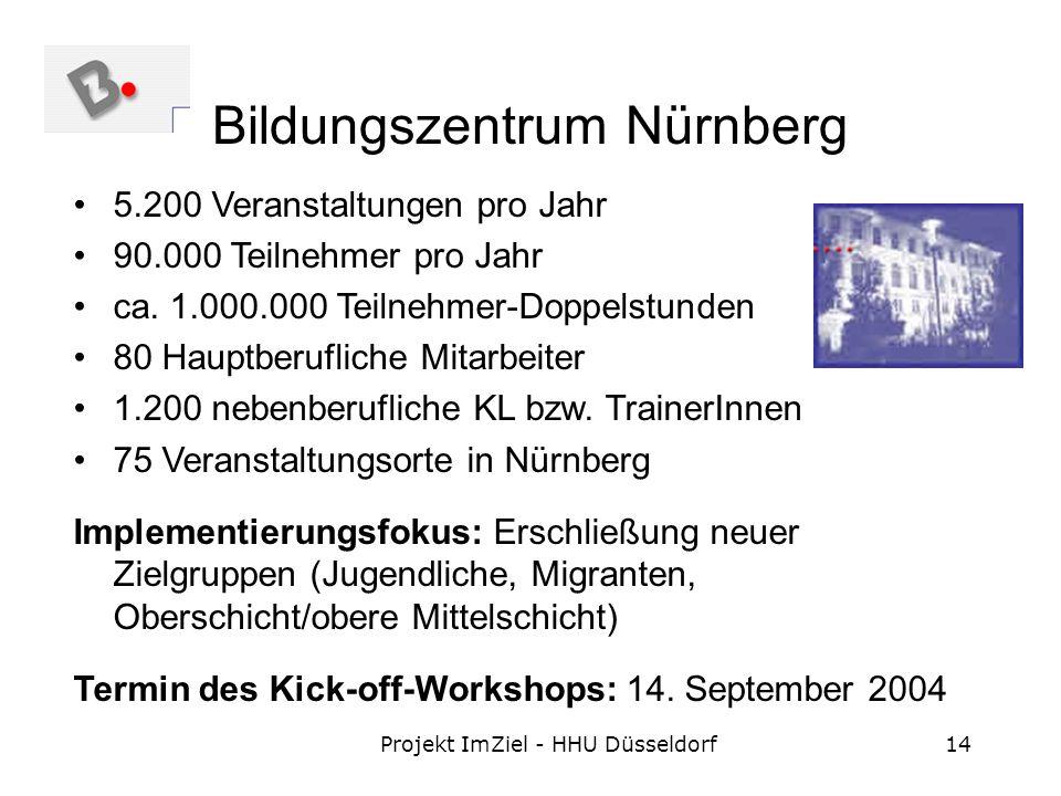 Projekt ImZiel - HHU Düsseldorf14 Bildungszentrum Nürnberg 5.200 Veranstaltungen pro Jahr 90.000 Teilnehmer pro Jahr ca.