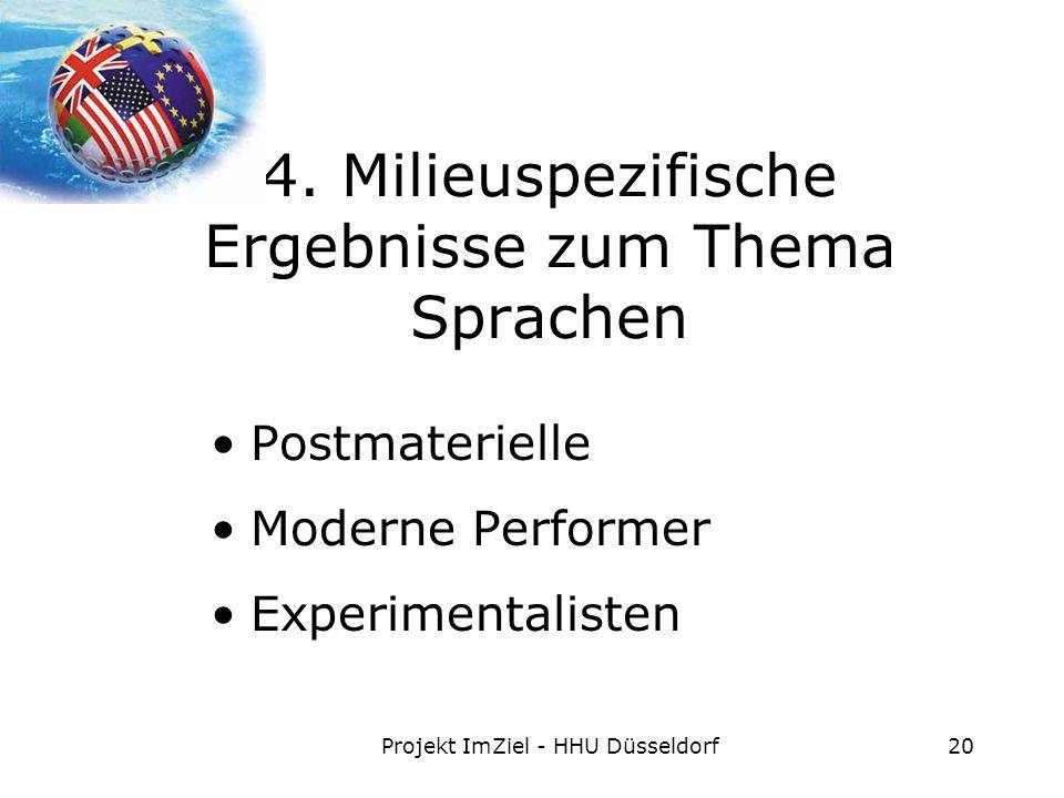 Projekt ImZiel - HHU Düsseldorf20 4.
