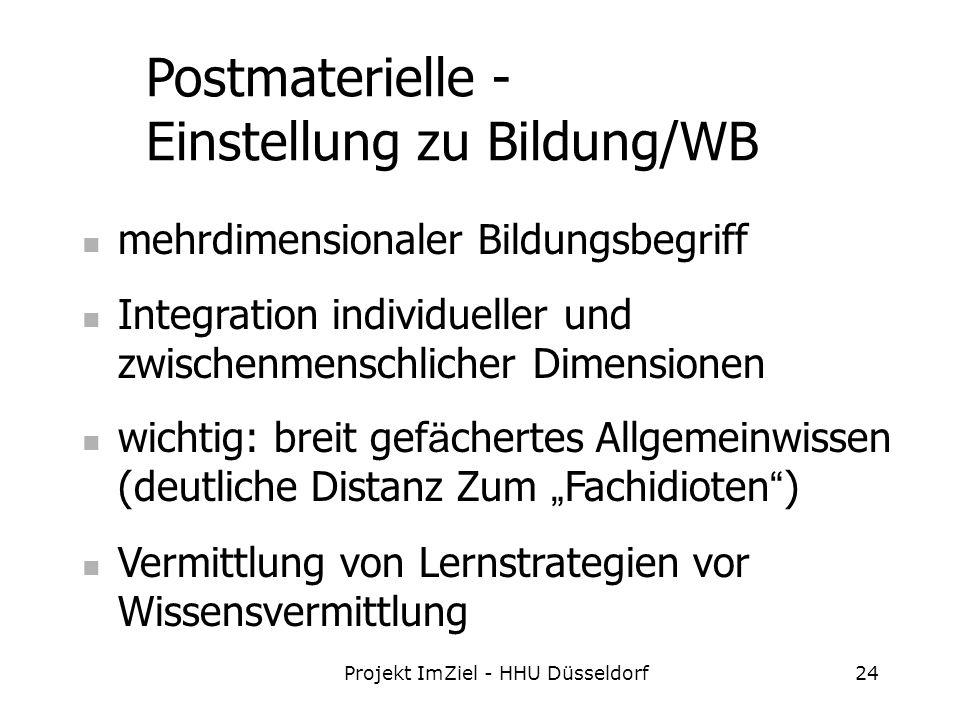 Projekt ImZiel - HHU Düsseldorf24 Postmaterielle - Einstellung zu Bildung/WB mehrdimensionaler Bildungsbegriff Integration individueller und zwischenmenschlicher Dimensionen wichtig: breit gef ä chertes Allgemeinwissen (deutliche Distanz Zum Fachidioten ) Vermittlung von Lernstrategien vor Wissensvermittlung