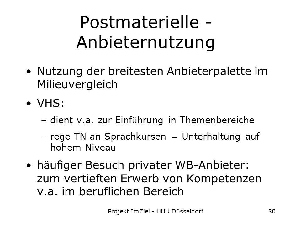 Projekt ImZiel - HHU Düsseldorf30 Postmaterielle - Anbieternutzung Nutzung der breitesten Anbieterpalette im Milieuvergleich VHS: –dient v.a.