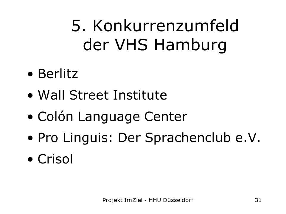 Projekt ImZiel - HHU Düsseldorf31 5.