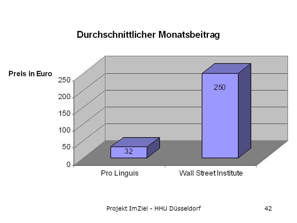 Projekt ImZiel - HHU Düsseldorf42