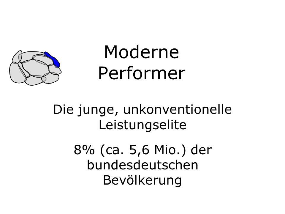 Moderne Performer Die junge, unkonventionelle Leistungselite 8% (ca.