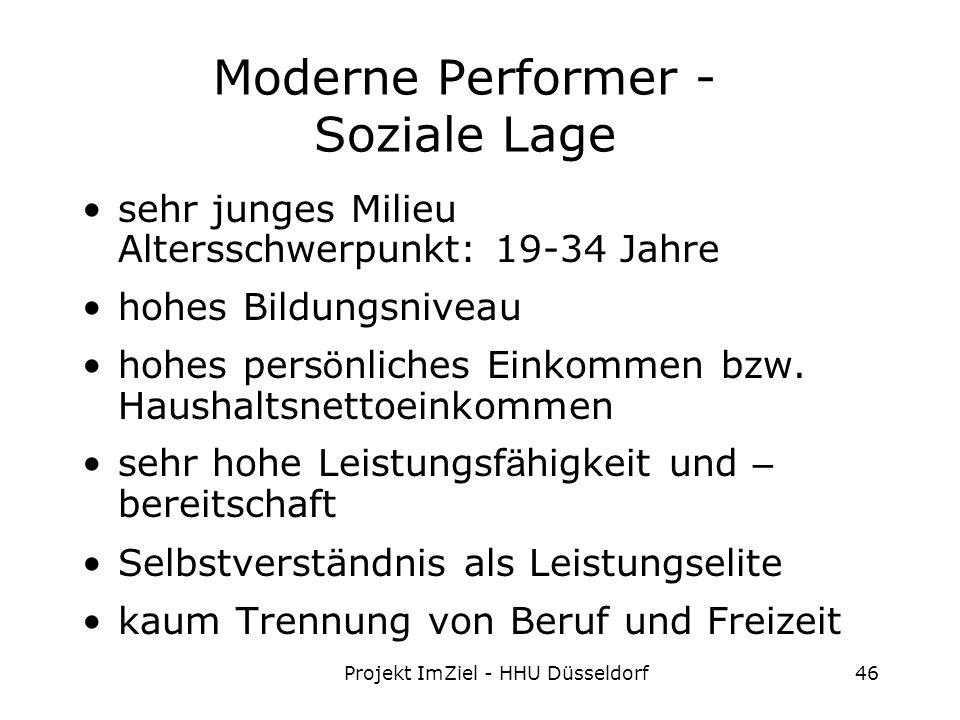 Projekt ImZiel - HHU Düsseldorf46 Moderne Performer - Soziale Lage sehr junges Milieu Altersschwerpunkt: 19-34 Jahre hohes Bildungsniveau hohes pers ö nliches Einkommen bzw.
