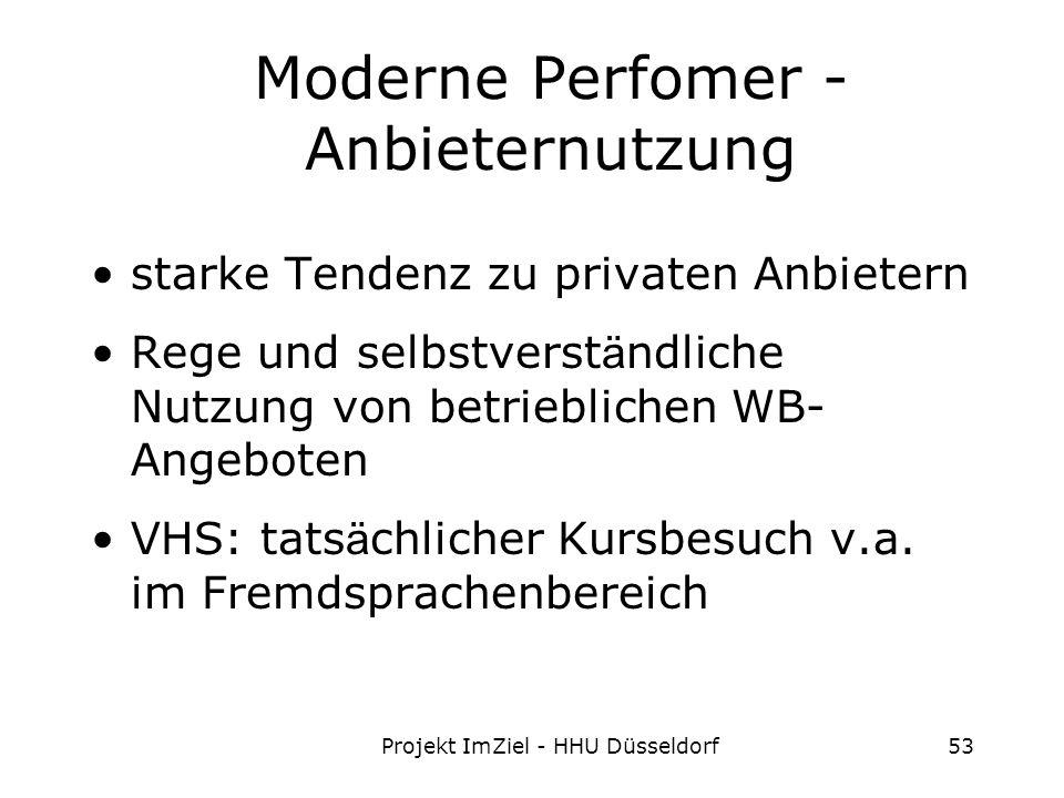 Projekt ImZiel - HHU Düsseldorf53 Moderne Perfomer - Anbieternutzung starke Tendenz zu privaten Anbietern Rege und selbstverst ä ndliche Nutzung von betrieblichen WB- Angeboten VHS: tats ä chlicher Kursbesuch v.a.