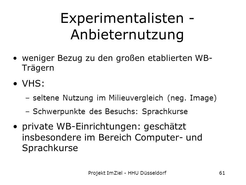 Projekt ImZiel - HHU Düsseldorf61 Experimentalisten - Anbieternutzung weniger Bezug zu den großen etablierten WB- Trägern VHS: –seltene Nutzung im Milieuvergleich (neg.