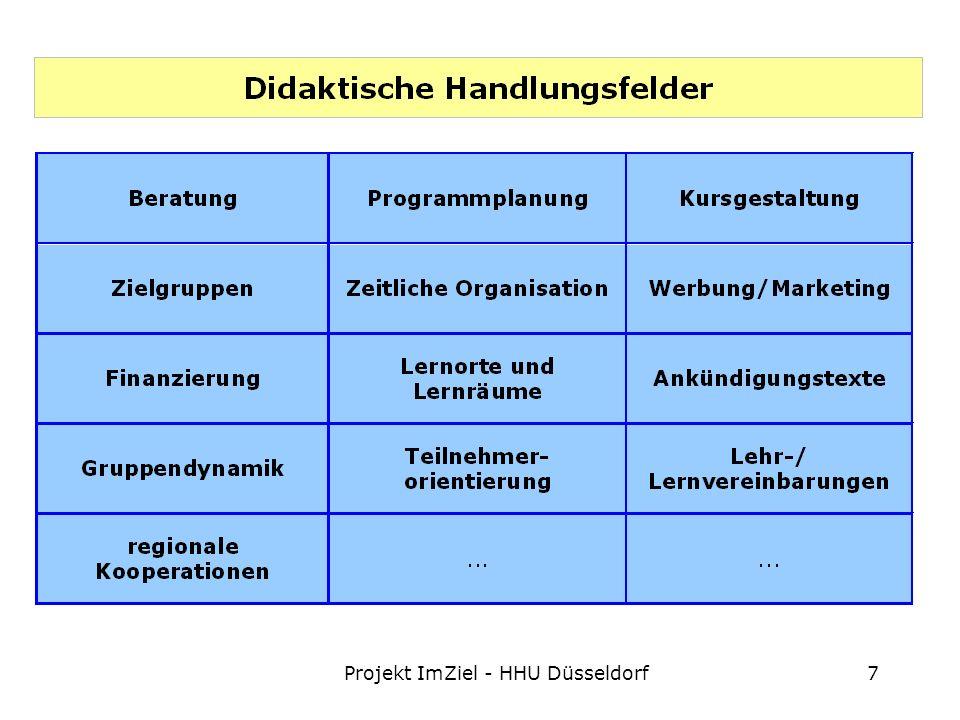 Projekt ImZiel - HHU Düsseldorf7