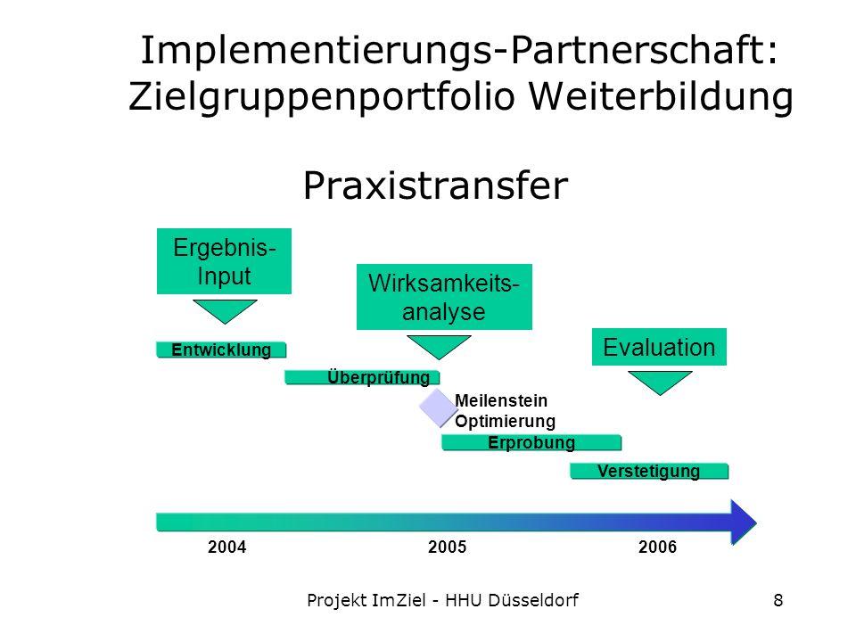 8 Implementierungs-Partnerschaft: Zielgruppenportfolio Weiterbildung Praxistransfer 20042005 2006 Überprüfung Erprobung Verstetigung Entwicklung Meilenstein Optimierung Ergebnis- Input Wirksamkeits- analyse Evaluation