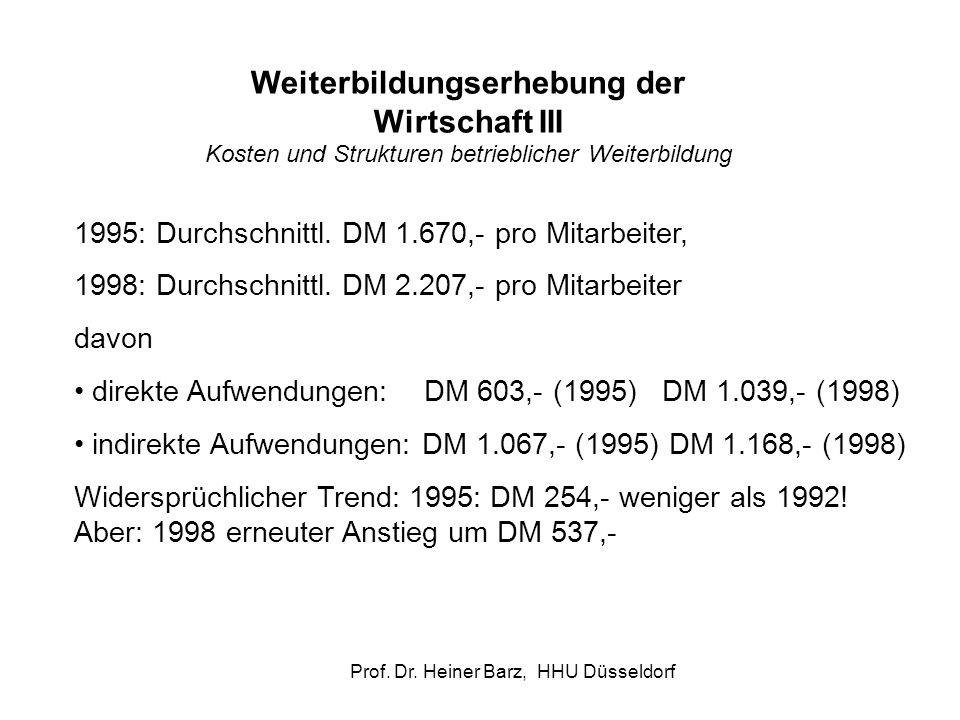 Prof. Dr. Heiner Barz, HHU Düsseldorf 1995: Durchschnittl. DM 1.670,- pro Mitarbeiter, 1998: Durchschnittl. DM 2.207,- pro Mitarbeiter davon direkte A