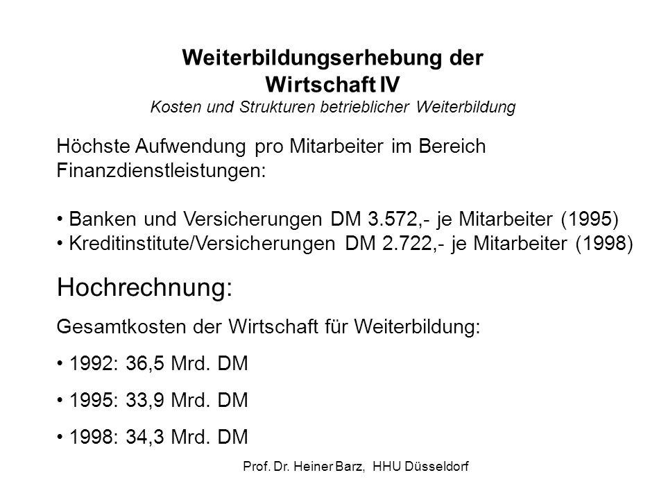 Prof. Dr. Heiner Barz, HHU Düsseldorf Höchste Aufwendung pro Mitarbeiter im Bereich Finanzdienstleistungen: Banken und Versicherungen DM 3.572,- je Mi
