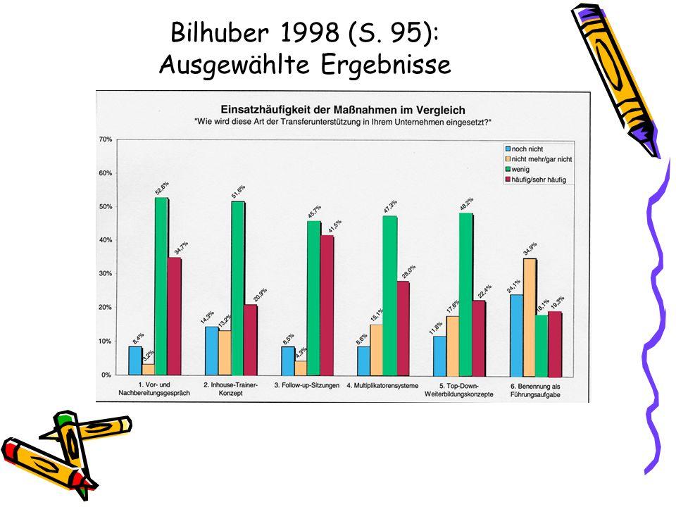 Bilhuber 1998 (S. 95): Ausgewählte Ergebnisse