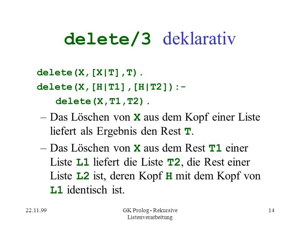 22.11.99GK Prolog - Rekursive Listenverarbeitung 14 delete/3 deklarativ delete(X,[X|T],T).